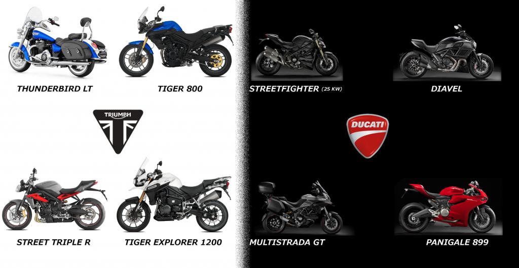 Triumph: Thunderbird lt, Tiger 800, street triple r, tiger explorer. Ducati : Steetfighter, Diavel, Multistrada gt, Panigale 899